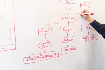 free photo of whiteboard   web design