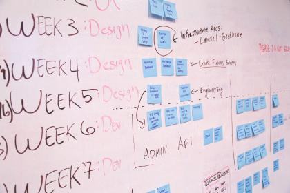 whiteboard, post-it notes, planning, business, working, design, meeting